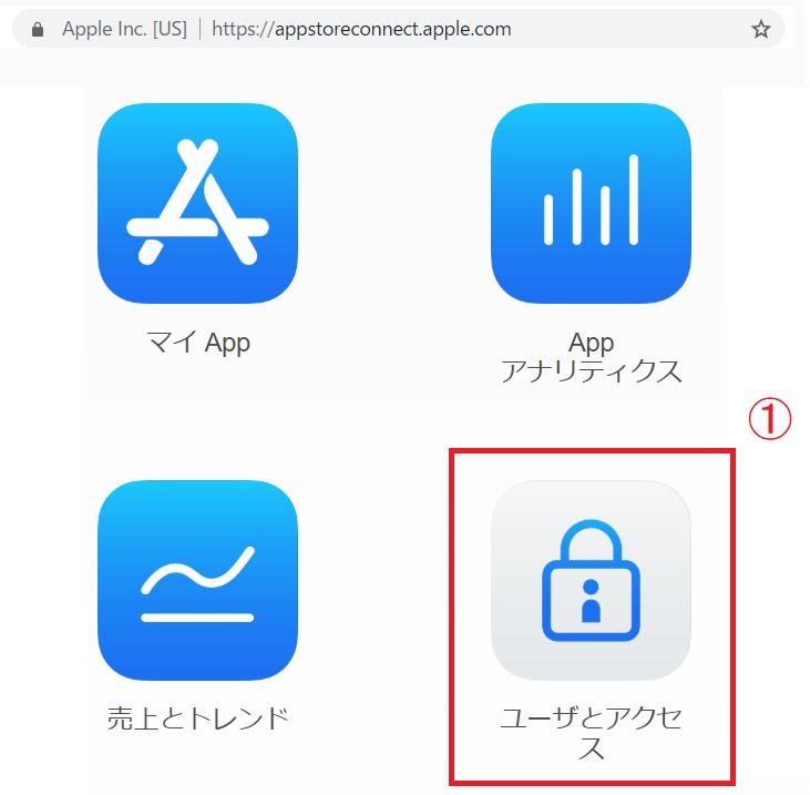 ユーザとアクセス